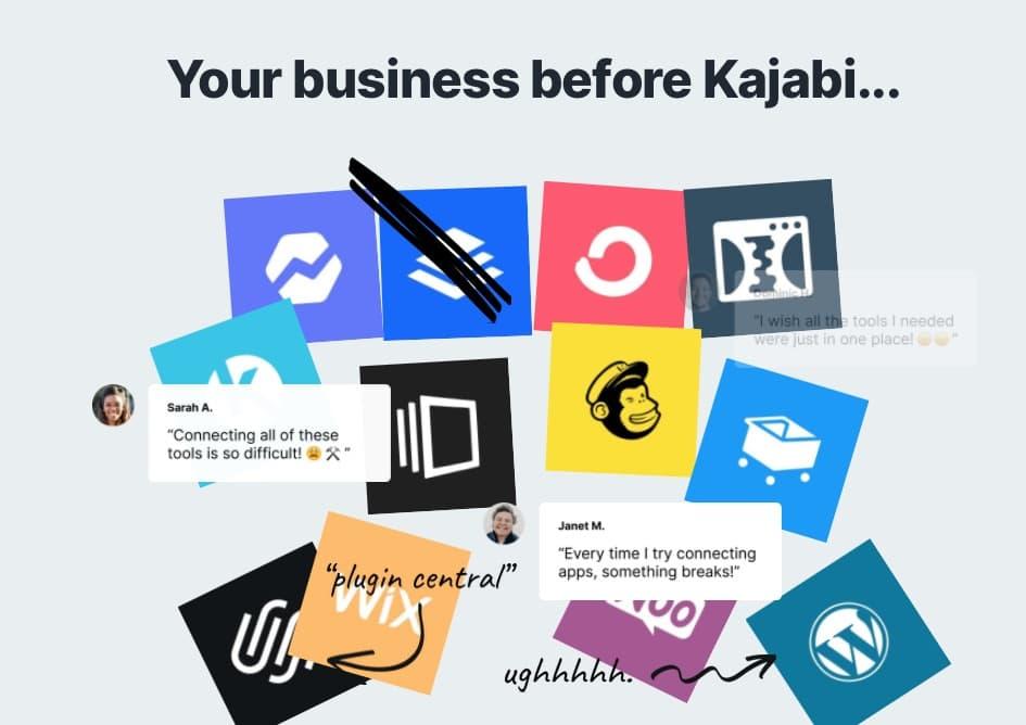 Kajabi qué es? Kajabi precios y está en español?